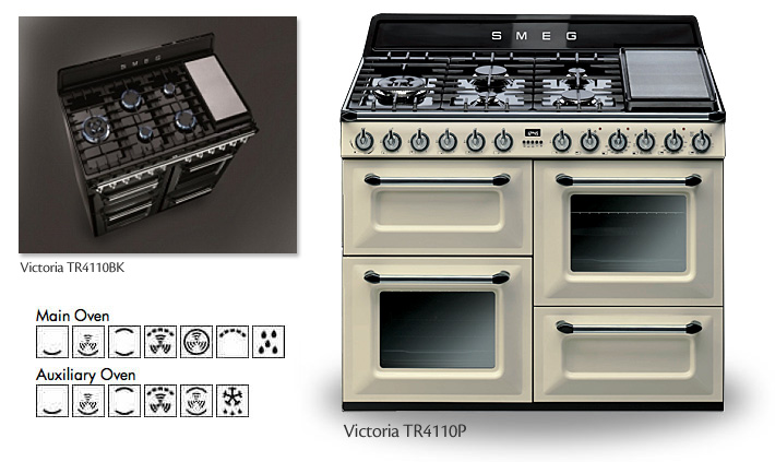 Smeg Victoria Tr4110 Is Which Best Buy Home Amp Your